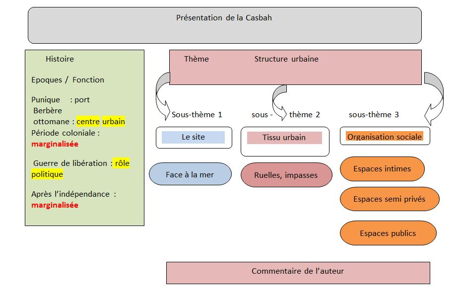 Projet 1 Texte De Vulgarisation Scientifique Sequence 1