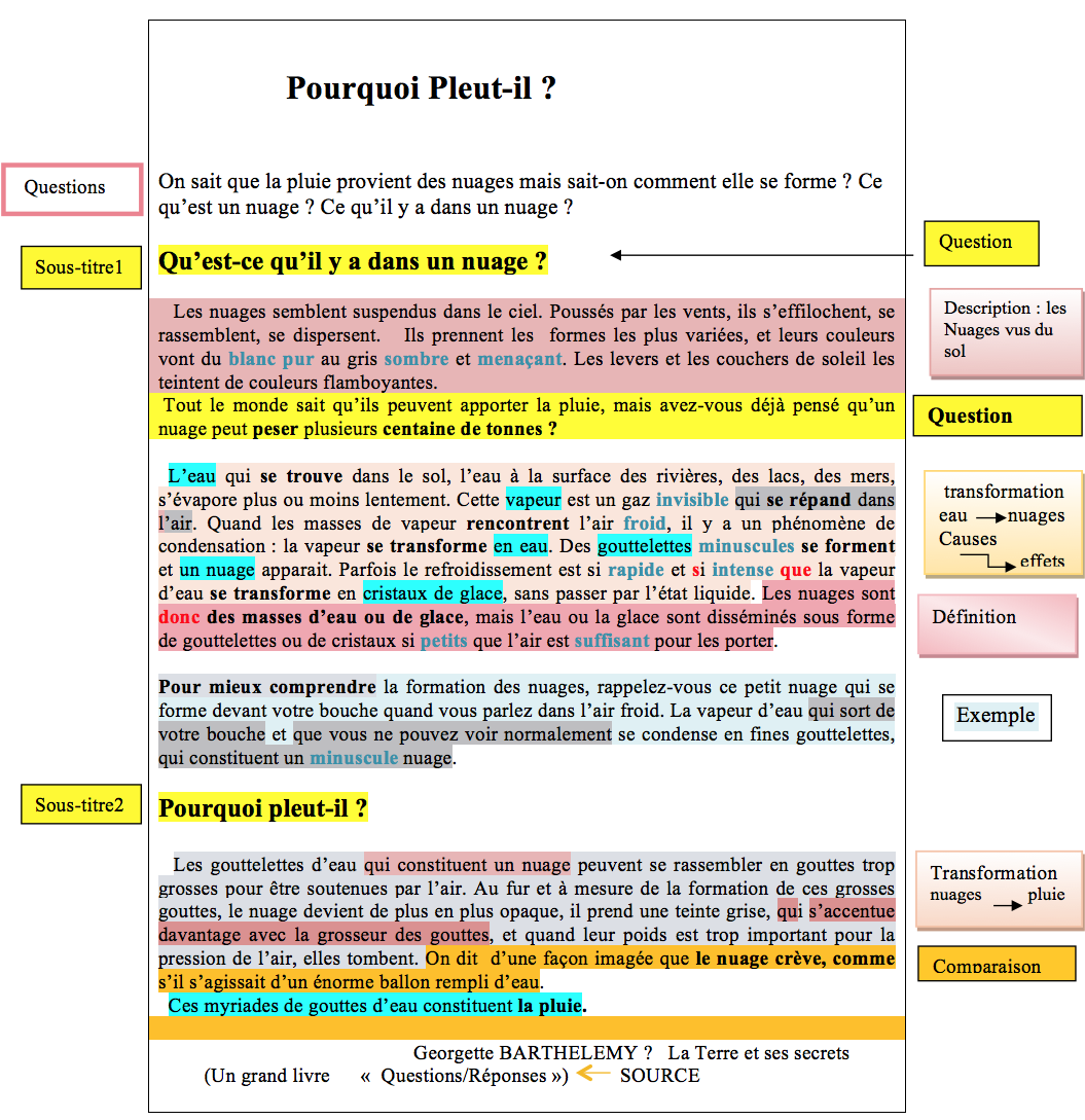 Le Resume De Texte Page 7 1as Casamontesdelcastillo