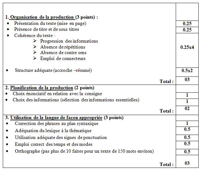 3AS LE - Français - Sujets de BAC avec correction ...